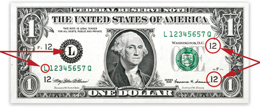 [photo: Series 1999 $1 Federal Reserve Note]